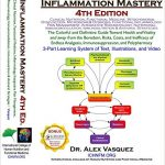 Inflammation Master 4th Edition